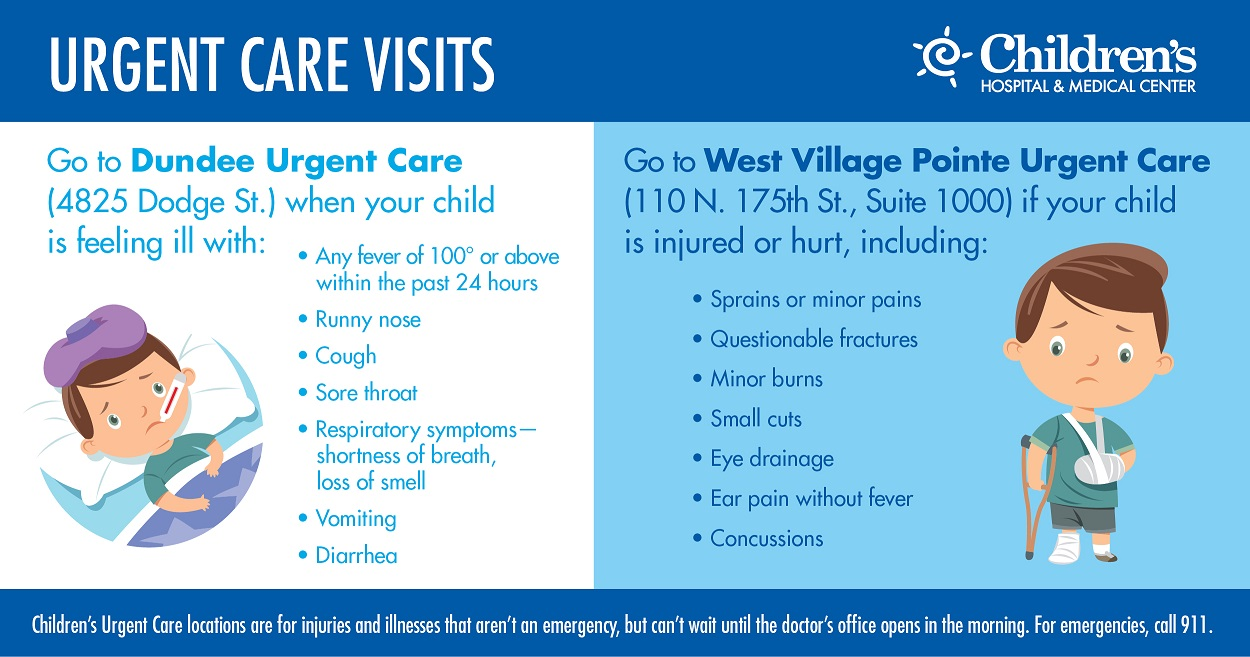 Urgent Care Clinic Near Me
