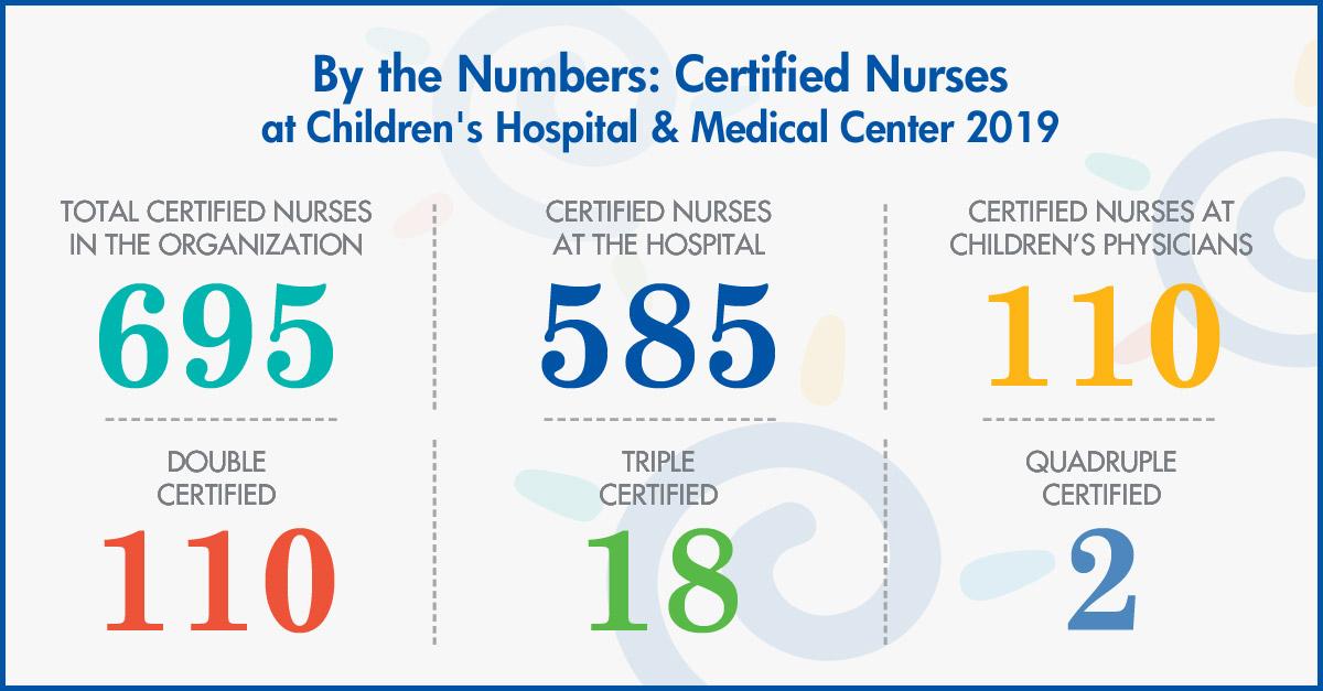 2019 nursing report stats